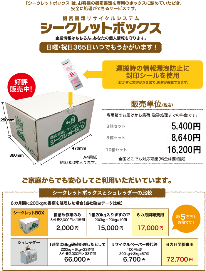 secretbox_07-1