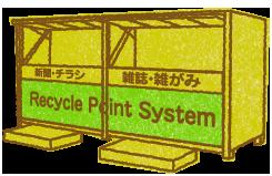 RPS制度とは - コトバンク
